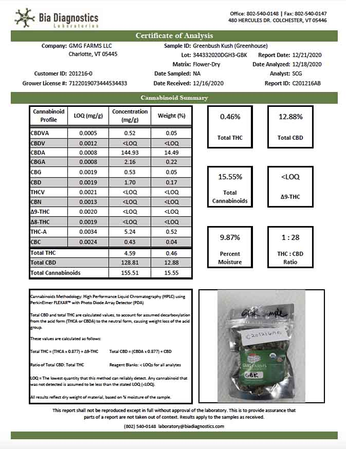 Greenbush Kush Test Results Organic Greenhouse Hemp Flower GMG Farms