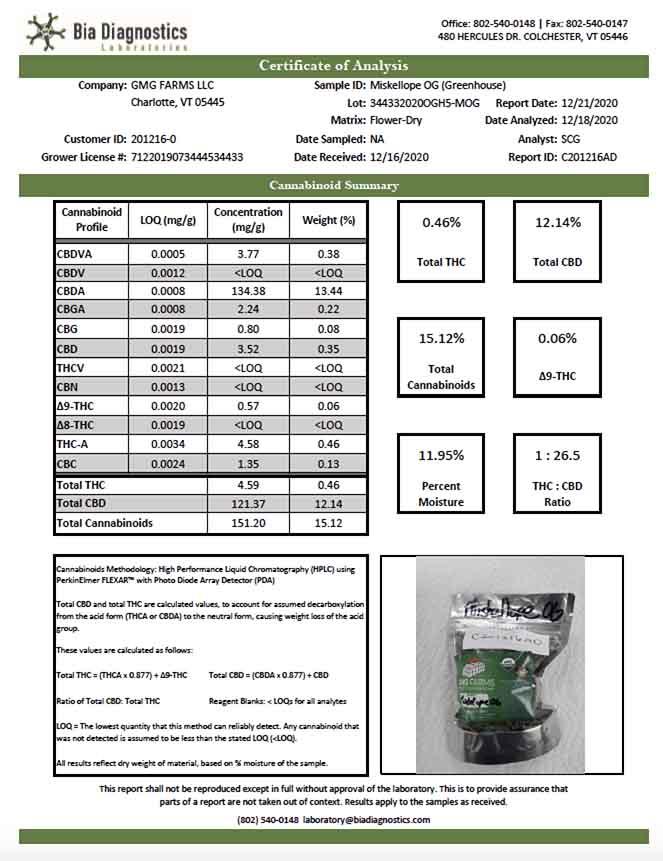 Miskellope OG Organic Hemp Flower Lab Results GMG Farms